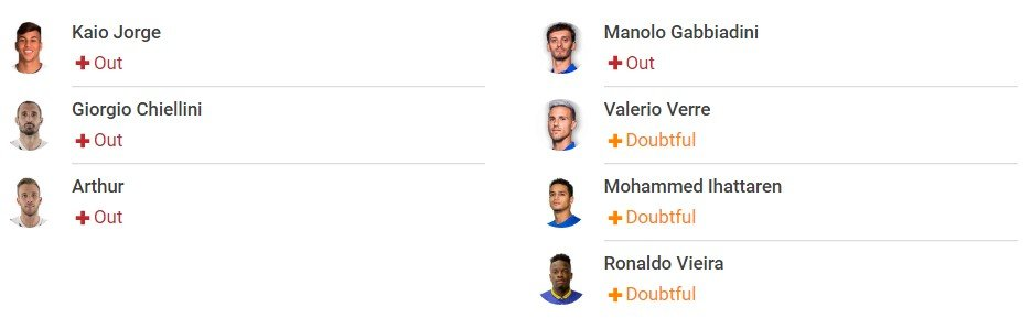 Nhận định Juventus vs Sampdoria (17h30, 26/09) vòng 6 Serie A: 'Kho điểm' cho 'Bà đầm già' 3