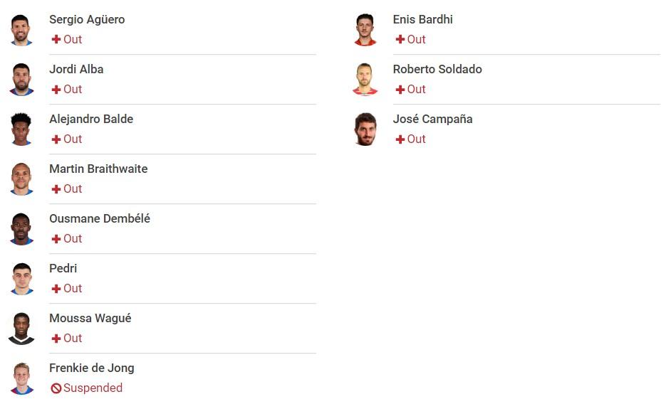 Nhận định Barcelona vs Levante (21h15, 26/09) vòng 6 La Liga: Hy vọng vào dàn sao trẻ 3
