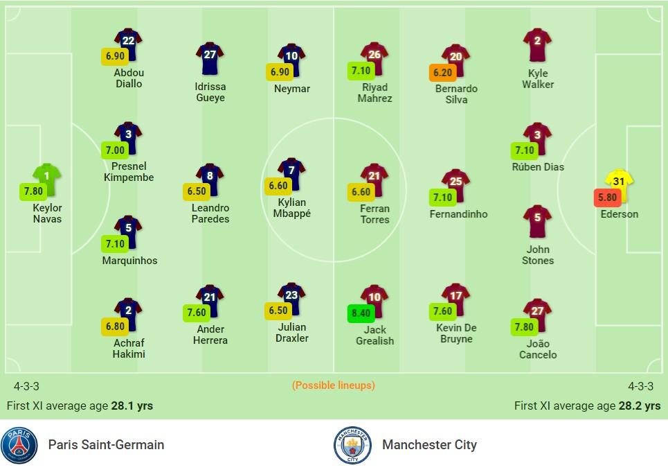 Nhận định PSG vs Man City (2h00, 29/09), vòng 2 Champions League: Thử thách tham vọng 3