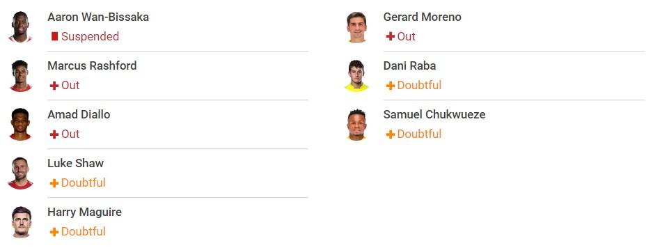 Nhận định Man Utd vs Villarreal (2h00, 30/09) lượt 2 vòng bảng Champions League: Trả hận chung kết 4