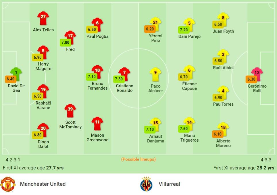 Nhận định Man Utd vs Villarreal (2h00, 30/09) lượt 2 vòng bảng Champions League: Trả hận chung kết 3
