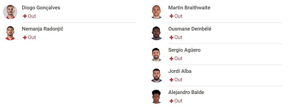 Nhận định Benfica vs Barcelona (2h00, 30/09) lượt 2 vòng bảng Champions League: Tương lai từ La Masia 4