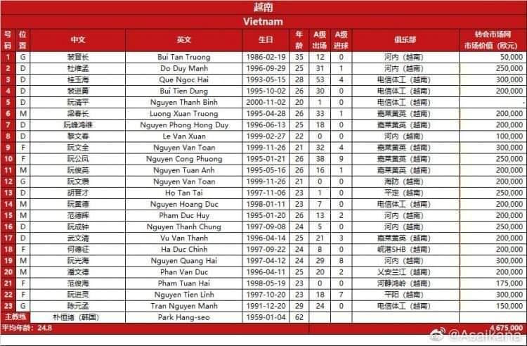 Thầy Park chốt đội hình đấu Trung Quốc, Đình Trọng và sao trẻ Hà Nội bị loại? 1