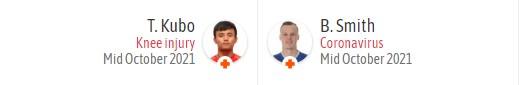 Nhận định Nhật Bản vs Australia (17h15, 12/10) vòng loại World Cup 2022: 'Samurai Xanh' săn 'Chuột túi' 4