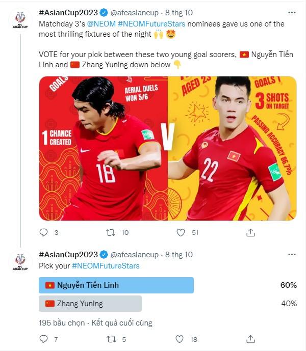 Tiến Linh vượt mặt 'sát thủ' Trung Quốc, được AFC vinh danh ngay trước trận gặp Oman 1