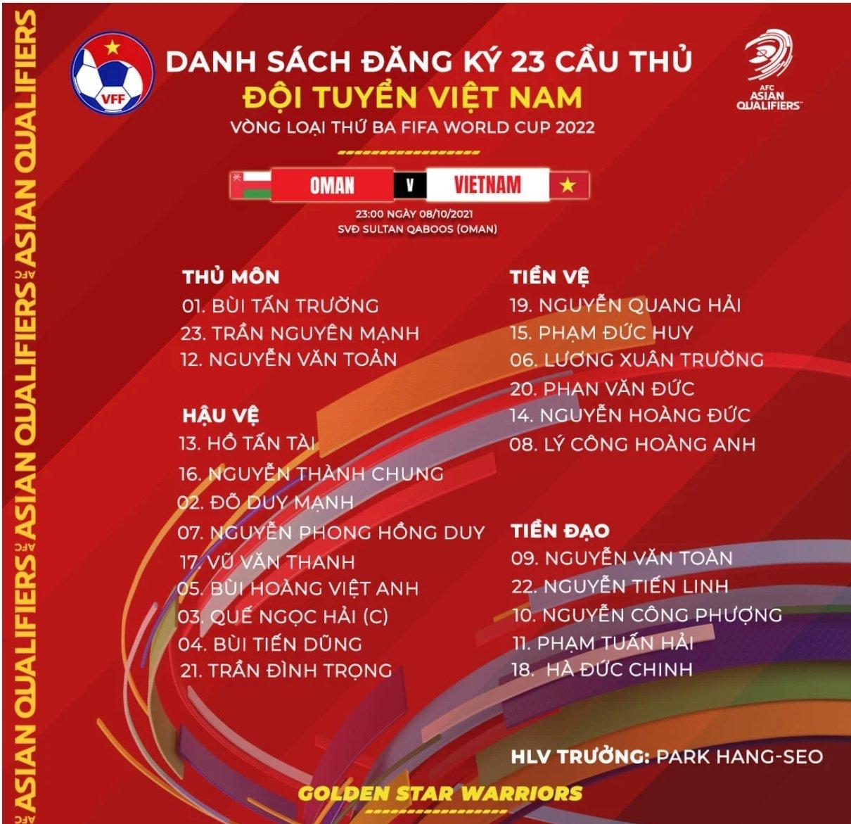 Kết quả Oman vs Việt Nam: 'Đại chiến' với VAR, thầy trò Park Hang Seo thua ngược cay đắng 10