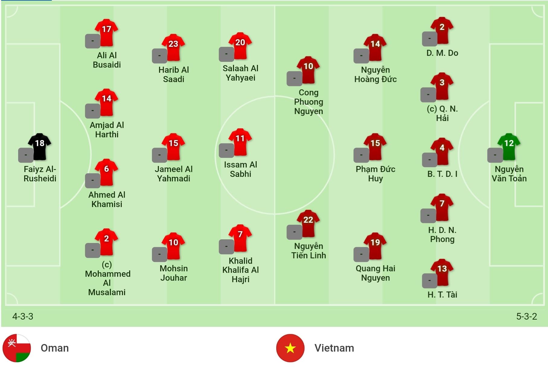 Kết quả Oman vs Việt Nam: 'Đại chiến' với VAR, thầy trò Park Hang Seo thua ngược cay đắng 8