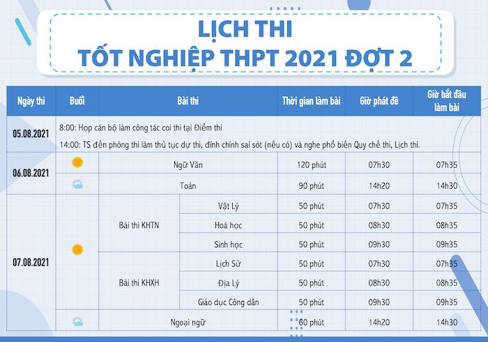 Đề thi môn GDCD kỳ thi tốt nghiệp THPT Quốc gia 2021 đợt 2 tất cả các mã đề 2