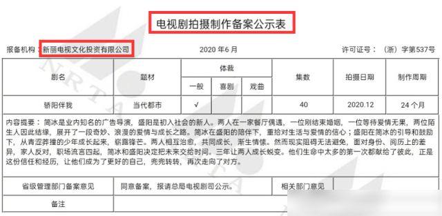 Tiêu Chiến lần đầu nên duyên cùng Lưu Thi Thi trong dự án mới, netizen vẫn quyết réo tên Vương Nhất Bác 1