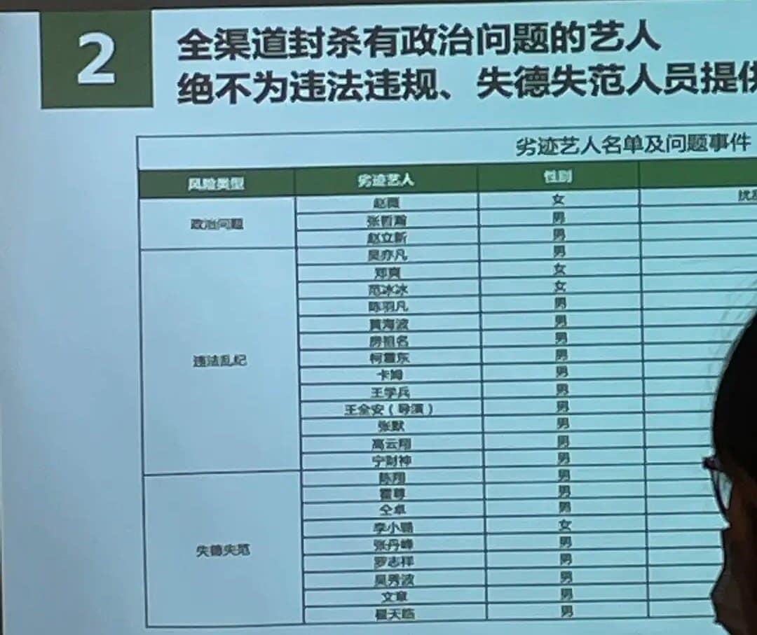 Rầm rộ danh sách 25 nghệ sĩ Cbiz bị 'đóng băng' sự nghiệp, vén màn những cái tên tiếp theo: Triết Hạn, Triệu Vy có quá nặng? 1